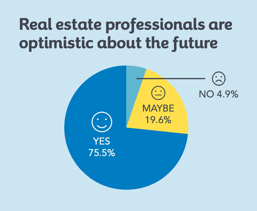 real estate professionals are optimistic about career